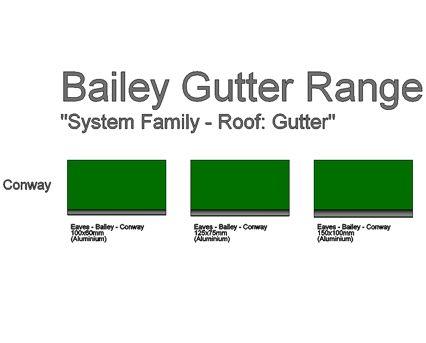 Bailey Gutter Range