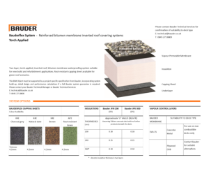 Product: Bauderflex Inverted Roof (Torch Applied)