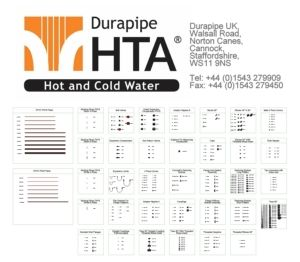 Product: HTA - Metric Pipe System - With Fittings