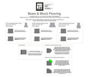 Product: Beam & Block
