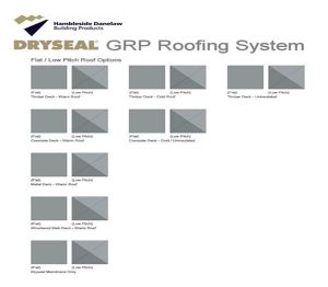 Product: Dryseal GRP Roofing System