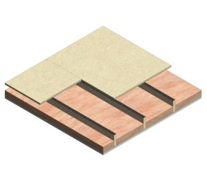 Product: Hush Floor Components
