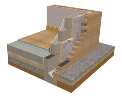 Revit, Bim, Store, Components, Generic, Model, Object, 14, Recticel, insulation, Products, PIR, Foam, Board, thermal, Euro, Wall, Plus