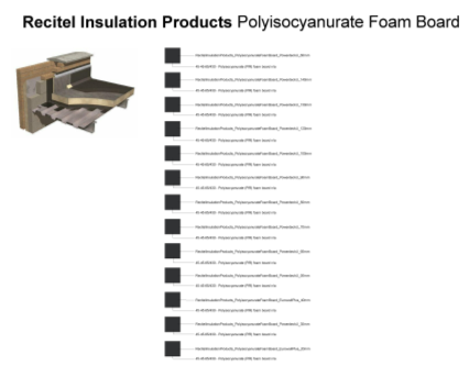 Revit, Bim, Store, Components, Generic, Model, Object, 14, Recticel, insulation, Products, PIR, Foam, Board, thermal, Power, Deck, U