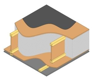 Product: Flat Roof Systems