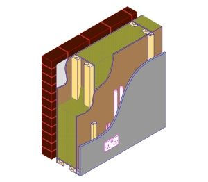 Product: Sigma® II Closed Panel Timber Frame External Walls
