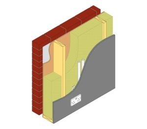 Product: Sigma® OP Open Panel Timber Frame External Walls