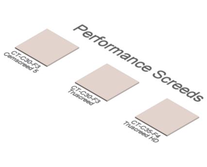 Revit, Bim, Store, Components, Object, Flooring, Concrete, Floor, Tarmac, Screeds, Polymer, Fibres, Performance