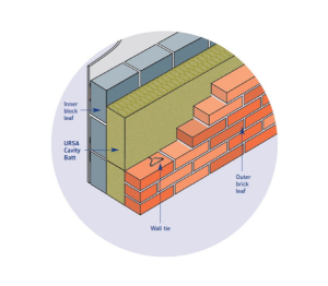 Product: External Walls and Party Cavity Walls