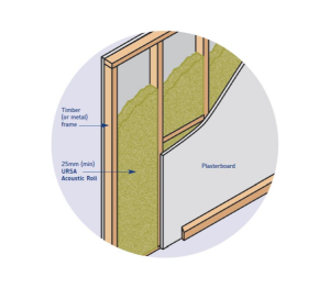 Product: Partitions