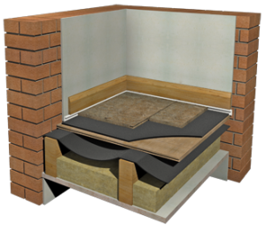 Product: Isocheck Barrier Mat System for Roofs