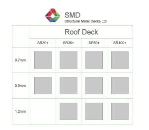 Product: SMD Roof Deck - SR30+ | SR35+ | SR60+ | SR100+